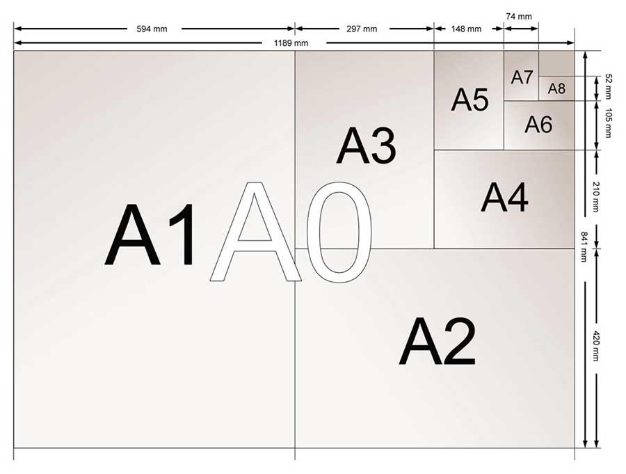 Normas DIN para papel