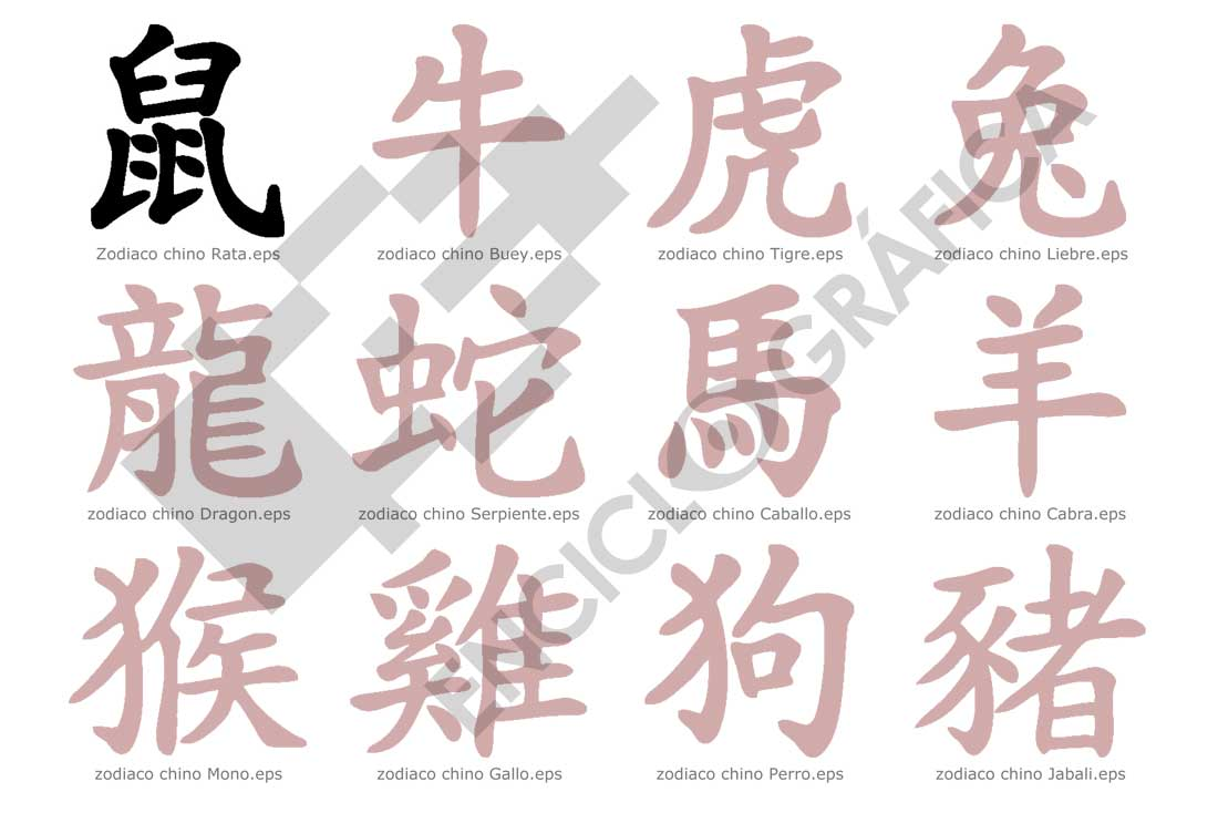 Ideograms Of The Chinese Zodiac